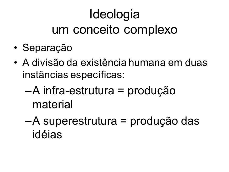 Ideologia um conceito complexo Separação A divisão da existência humana em duas instâncias específicas: –A infra-estrutura = produção material –A supe