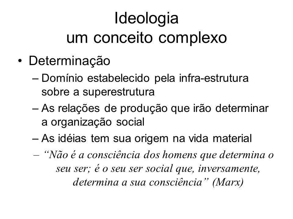 Ideologia um conceito complexo Determinação –Domínio estabelecido pela infra-estrutura sobre a superestrutura –As relações de produção que irão determ
