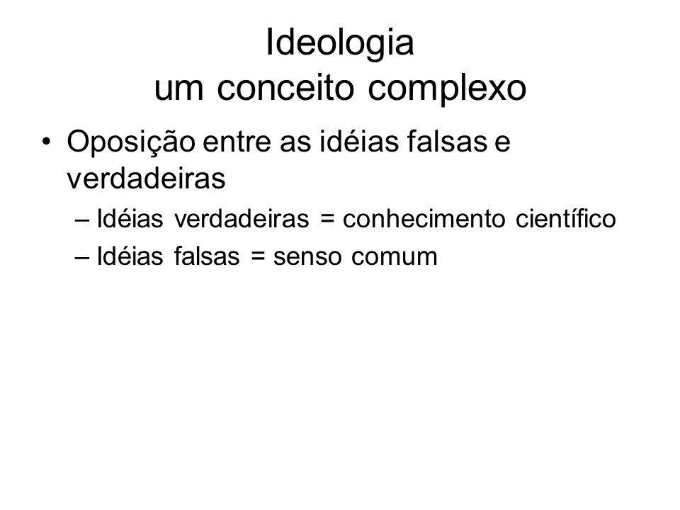 Ideologia um conceito complexo Oposição entre as idéias falsas e verdadeiras –Idéias verdadeiras = conhecimento científico –Idéias falsas = senso comu
