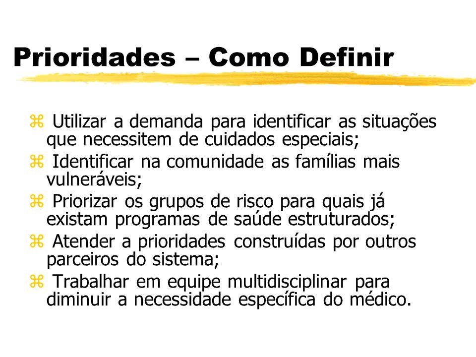 Prioridades – Como Definir z Utilizar a demanda para identificar as situações que necessitem de cuidados especiais; z Identificar na comunidade as fam