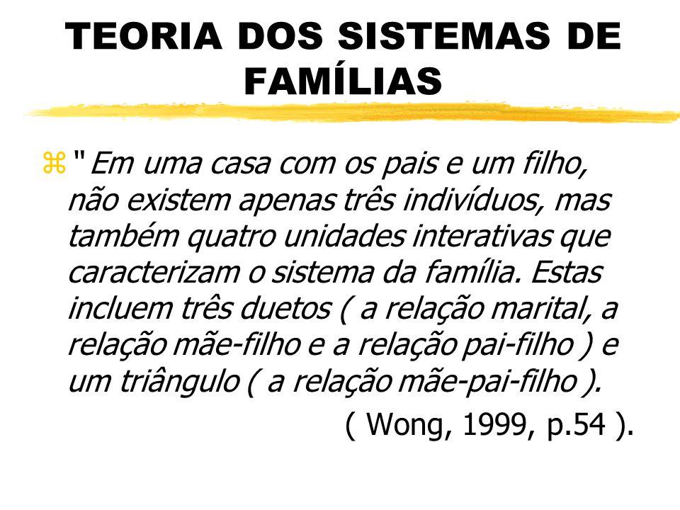 """TEORIA DOS SISTEMAS DE FAMÍLIAS z"""" Em uma casa com os pais e um filho, não existem apenas três indivíduos, mas também quatro unidades interativas que"""