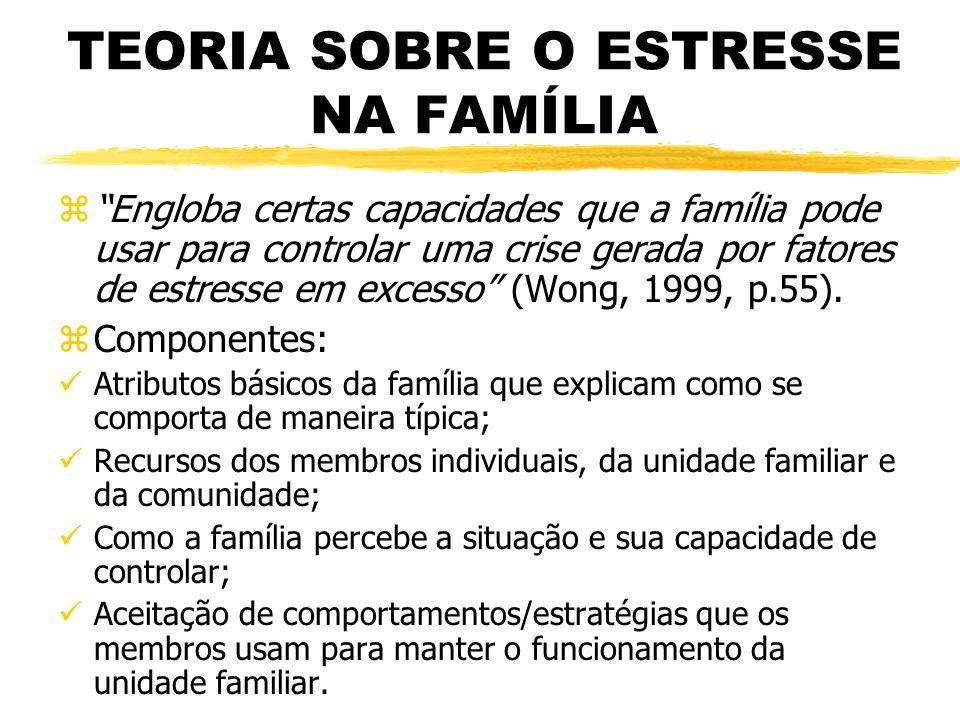 """TEORIA SOBRE O ESTRESSE NA FAMÍLIA z""""Engloba certas capacidades que a família pode usar para controlar uma crise gerada por fatores de estresse em exc"""