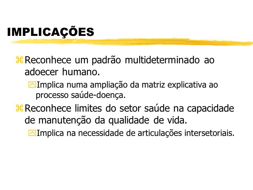 IMPLICAÇÕES z Saúde como problema complexo: y Produção social, não simplesmente evento biológico.