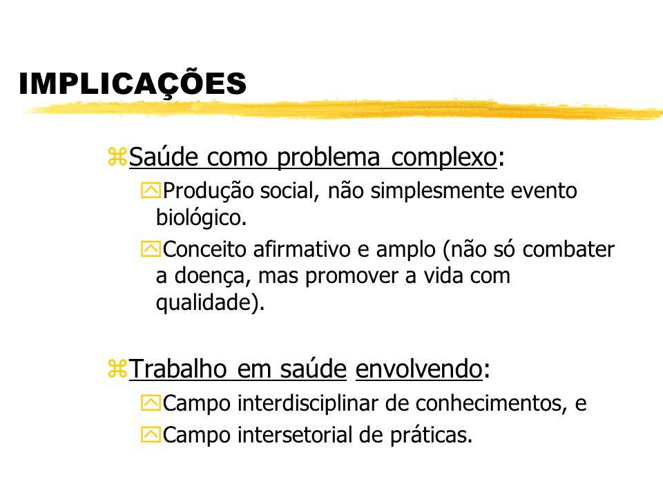 IMPLICAÇÕES z Saúde como problema complexo: y Produção social, não simplesmente evento biológico. y Conceito afirmativo e amplo (não só combater a doe