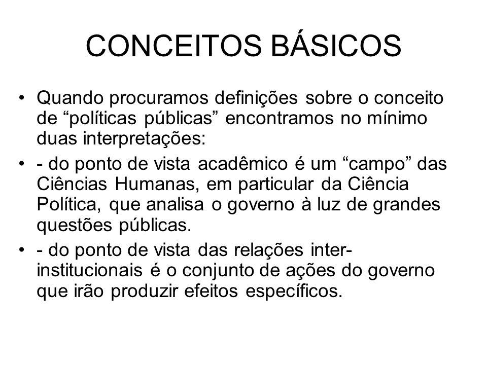 """CONCEITOS BÁSICOS Quando procuramos definições sobre o conceito de """"políticas públicas"""" encontramos no mínimo duas interpretações: - do ponto de vista"""