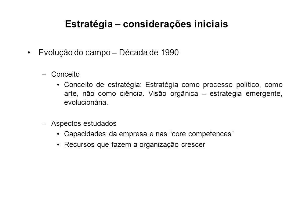 Estratégia – considerações iniciais Evolução do campo – Década de 1990 –Conceito Conceito de estratégia: Estratégia como processo político, como arte,