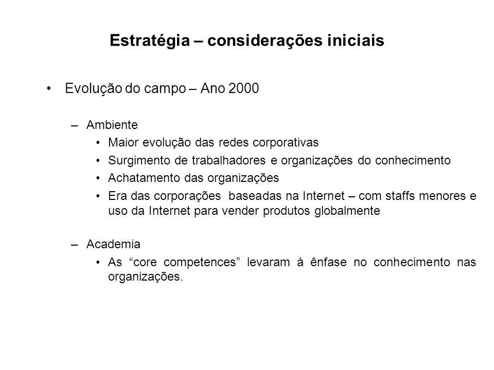 Estratégia – considerações iniciais Evolução do campo – Ano 2000 –Ambiente Maior evolução das redes corporativas Surgimento de trabalhadores e organiz