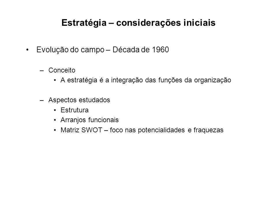Estratégia – considerações iniciais Evolução do campo – Década de 1970 –Ambiente Estagnação e inflação Menos diversificação e mais controle financeiro Aumento do market share –Academia Consolidação do processo de estratégia Início da influência econômica
