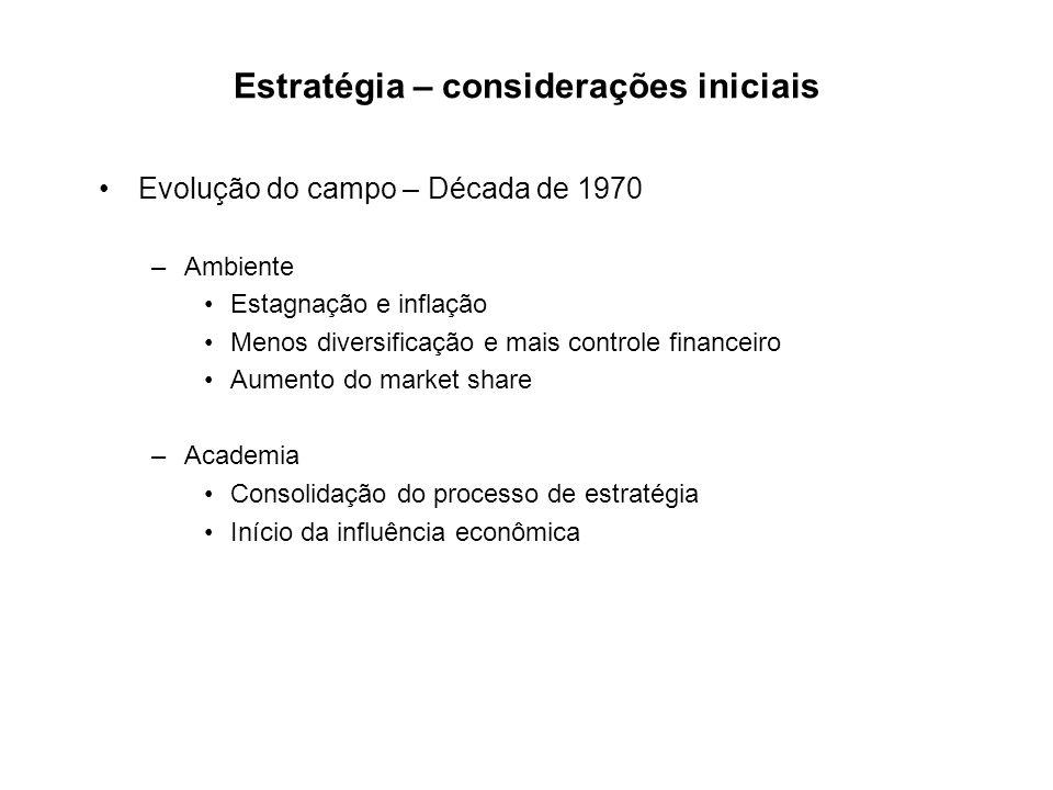 Estratégia – considerações iniciais Evolução do campo – Década de 1970 –Ambiente Estagnação e inflação Menos diversificação e mais controle financeiro
