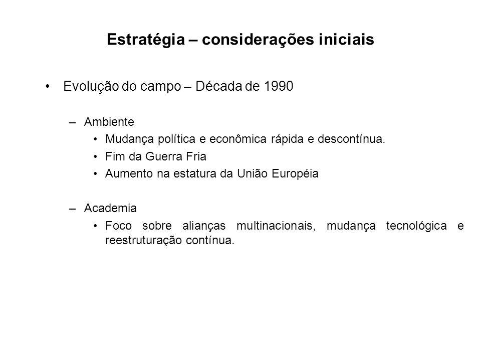 Estratégia – considerações iniciais Evolução do campo – Década de 1990 –Ambiente Mudança política e econômica rápida e descontínua. Fim da Guerra Fria