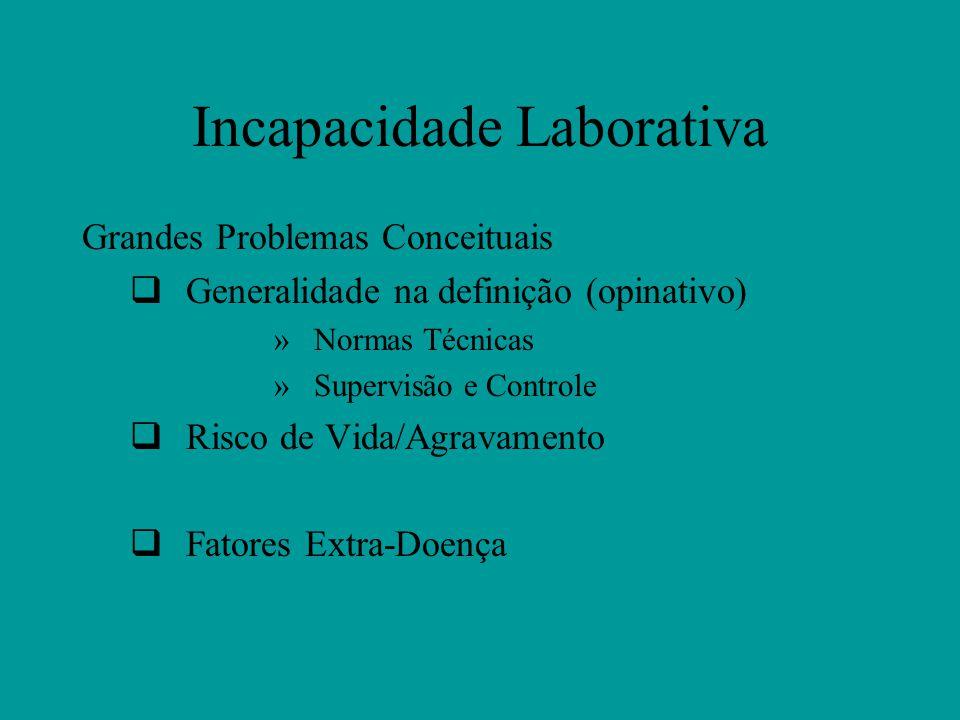 Incapacidade Laborativa Grandes Problemas Conceituais  Generalidade na definição (opinativo) »Normas Técnicas »Supervisão e Controle  Risco de Vida/Agravamento  Fatores Extra-Doença