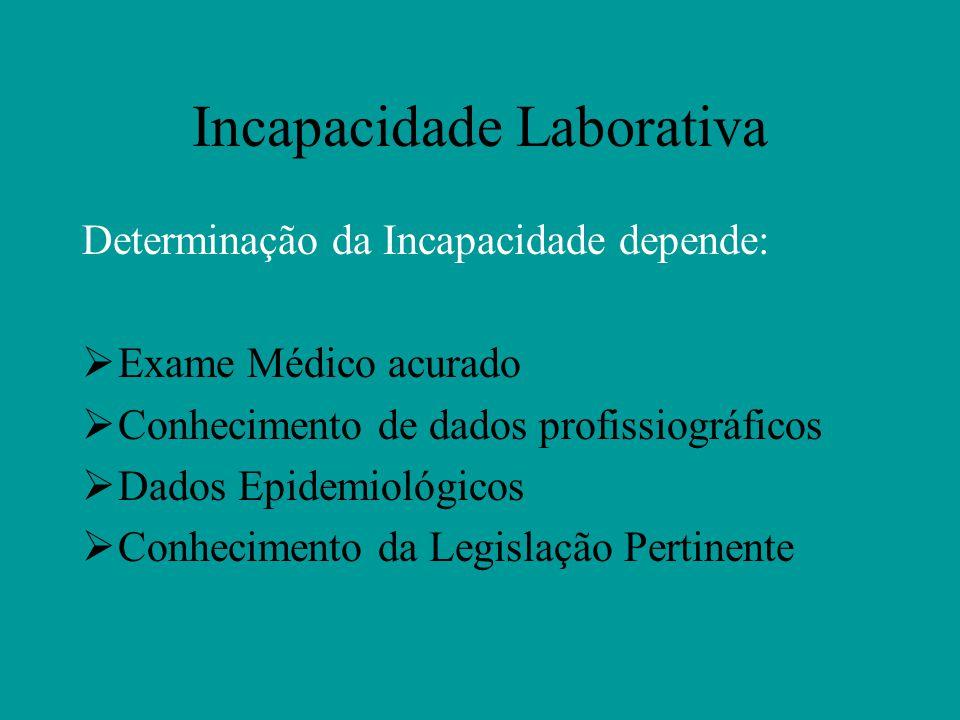 Incapacidade Laborativa Determinação da Incapacidade depende:  Exame Médico acurado  Conhecimento de dados profissiográficos  Dados Epidemiológicos  Conhecimento da Legislação Pertinente
