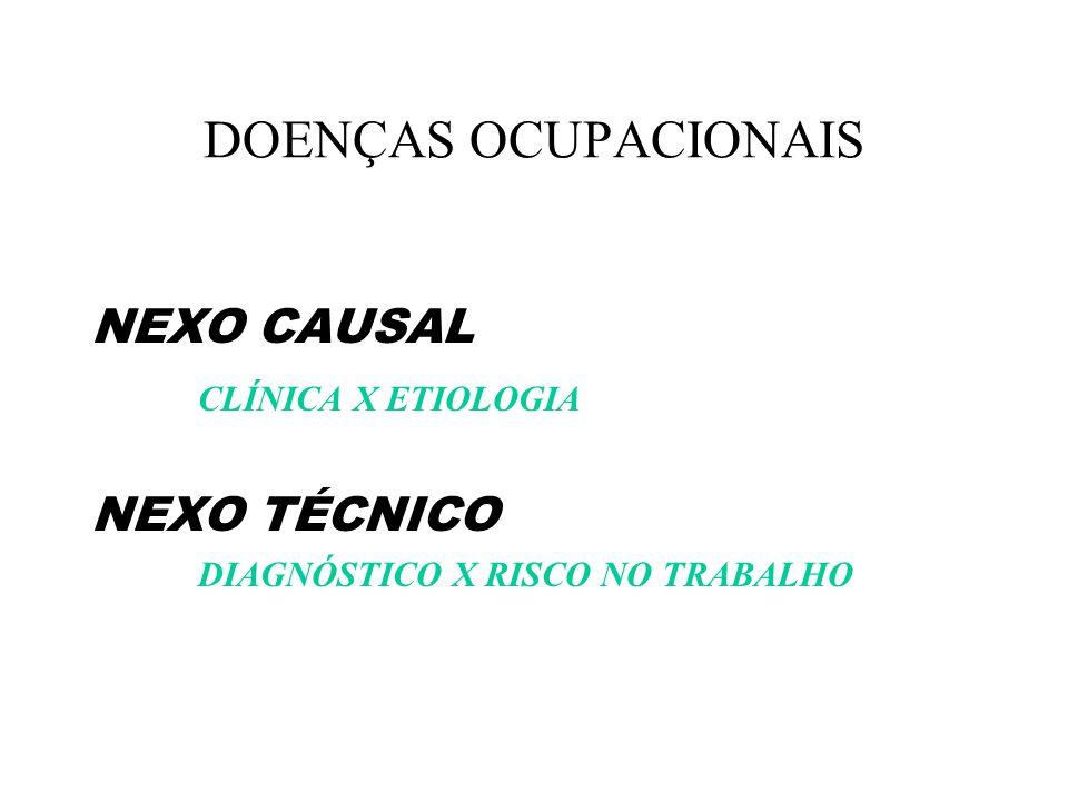 DOENÇAS OCUPACIONAIS NEXO CAUSAL CLÍNICA X ETIOLOGIA NEXO TÉCNICO DIAGNÓSTICO X RISCO NO TRABALHO