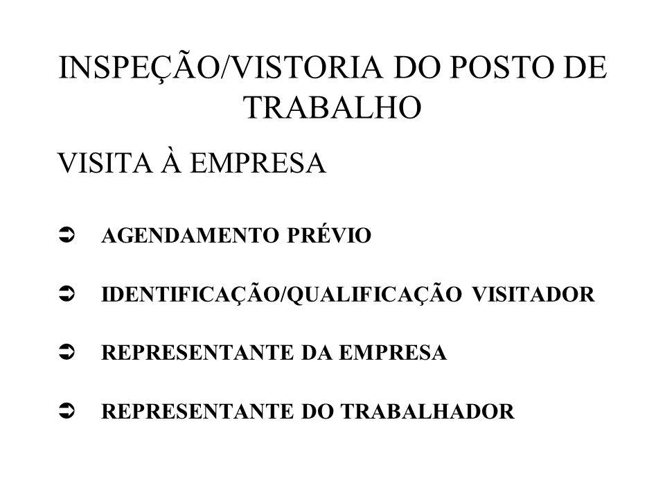 INSPEÇÃO/VISTORIA DO POSTO DE TRABALHO VISITA À EMPRESA  AGENDAMENTO PRÉVIO  IDENTIFICAÇÃO/QUALIFICAÇÃO VISITADOR  REPRESENTANTE DA EMPRESA  REPRESENTANTE DO TRABALHADOR