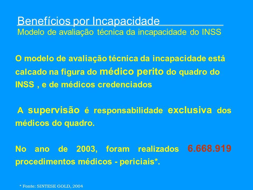Modelo de avaliação técnica da incapacidade do INSS Benefícios por Incapacidade O modelo de avaliação técnica da incapacidade está calcado na figura do médico perito do quadro do INSS, e de médicos credenciados A supervisão é responsabilidade exclusiva dos médicos do quadro.