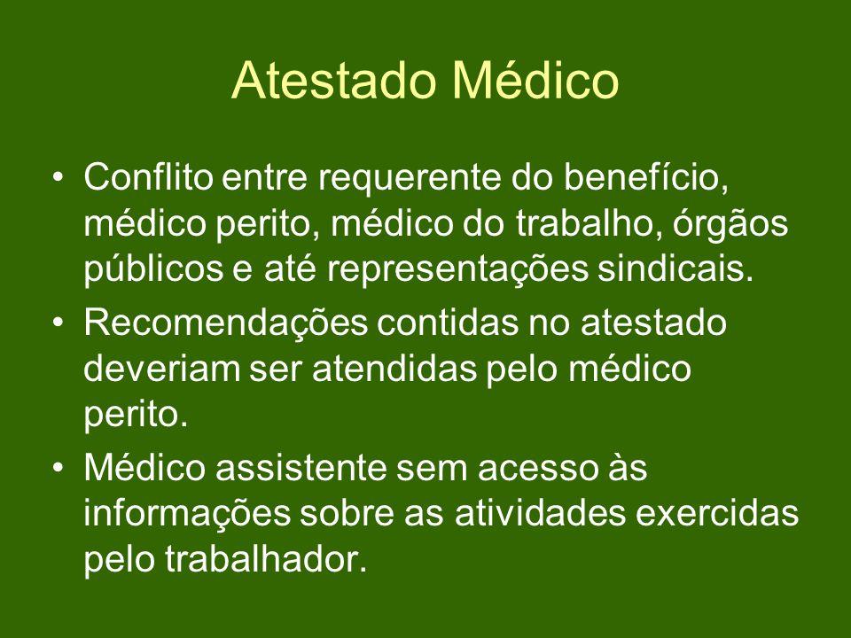 Atestado Médico Conflito entre requerente do benefício, médico perito, médico do trabalho, órgãos públicos e até representações sindicais.