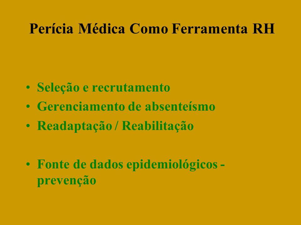 Perícia Médica Como Ferramenta RH Seleção e recrutamento Gerenciamento de absenteísmo Readaptação / Reabilitação Fonte de dados epidemiológicos - prevenção