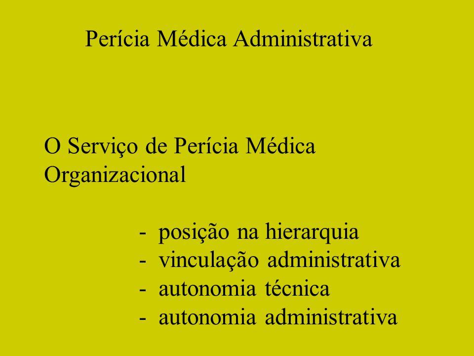 Perícia Médica Administrativa O Serviço de Perícia Médica Organizacional - posição na hierarquia - vinculação administrativa - autonomia técnica - autonomia administrativa