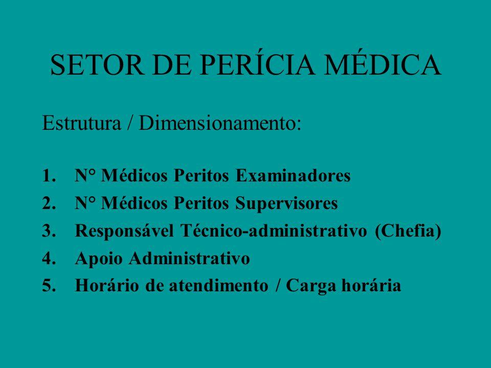 SETOR DE PERÍCIA MÉDICA Estrutura / Dimensionamento: 1.N° Médicos Peritos Examinadores 2.N° Médicos Peritos Supervisores 3.Responsável Técnico-administrativo (Chefia) 4.Apoio Administrativo 5.Horário de atendimento / Carga horária
