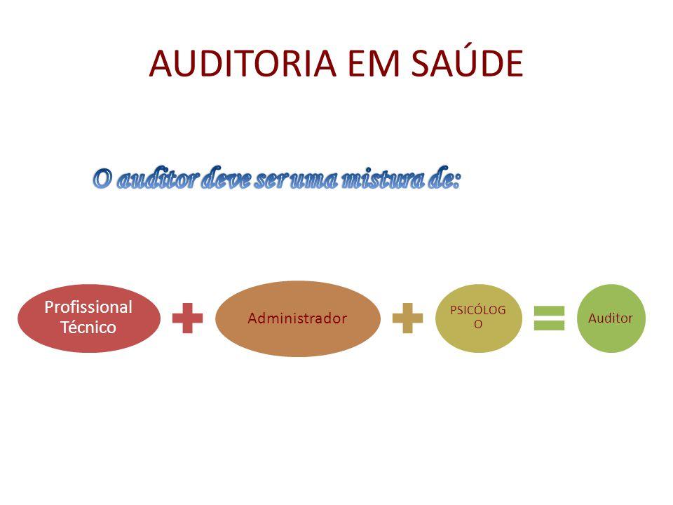 AUDITORIA EM SAÚDE Profissional Técnico Administrador PSICÓLOG O Auditor