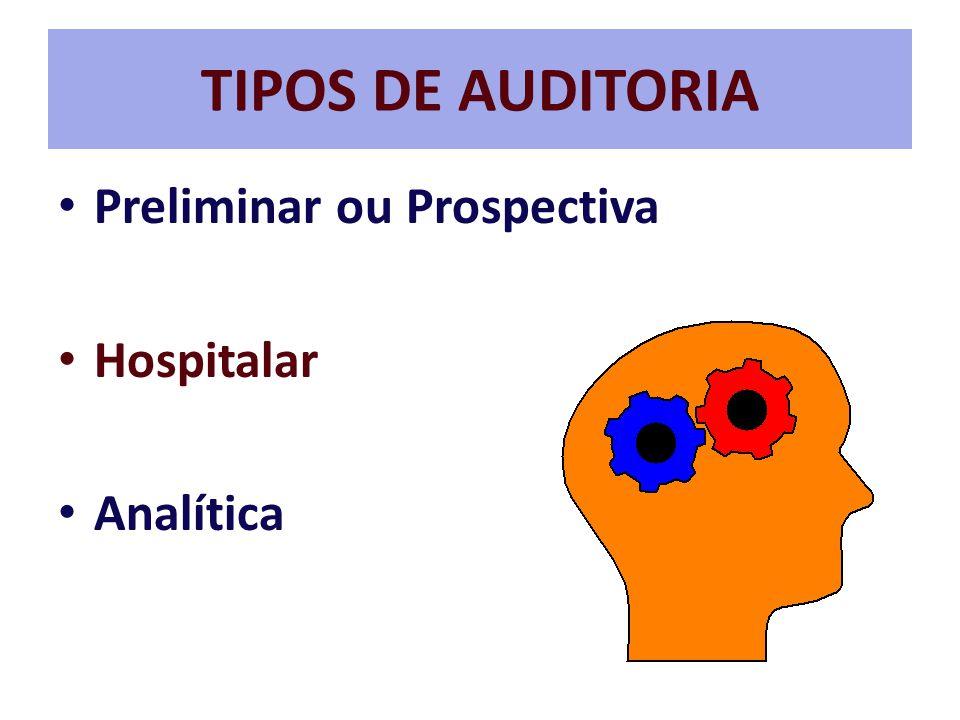 TIPOS DE AUDITORIA Preliminar ou Prospectiva Hospitalar Analítica