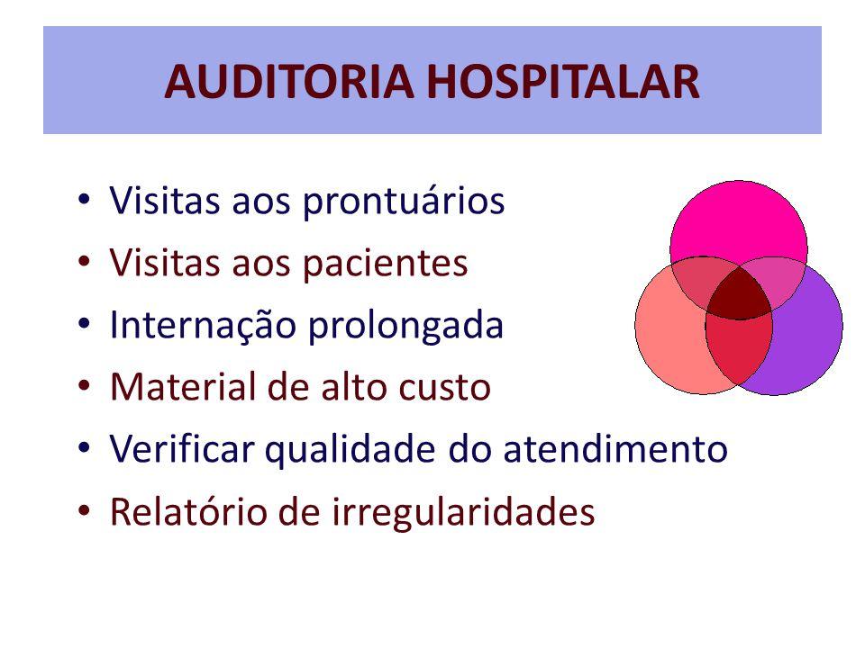 AUDITORIA HOSPITALAR Visitas aos prontuários Visitas aos pacientes Internação prolongada Material de alto custo Verificar qualidade do atendimento Relatório de irregularidades