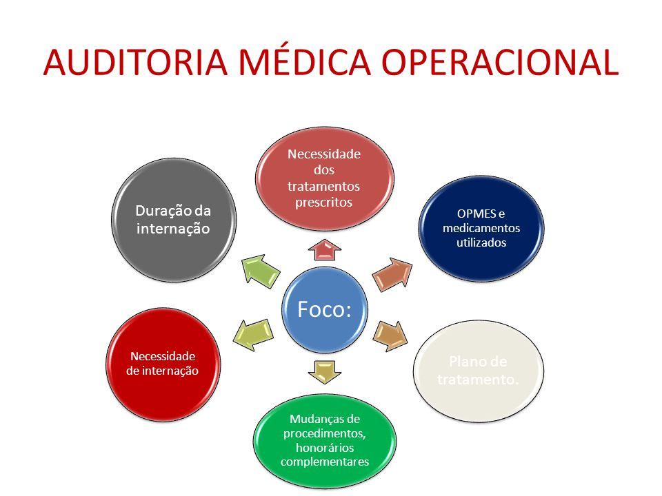 AUDITORIA MÉDICA OPERACIONAL Foco: Necessidade dos tratamentos prescritos OPMES e medicamentos utilizados Plano de tratamento.