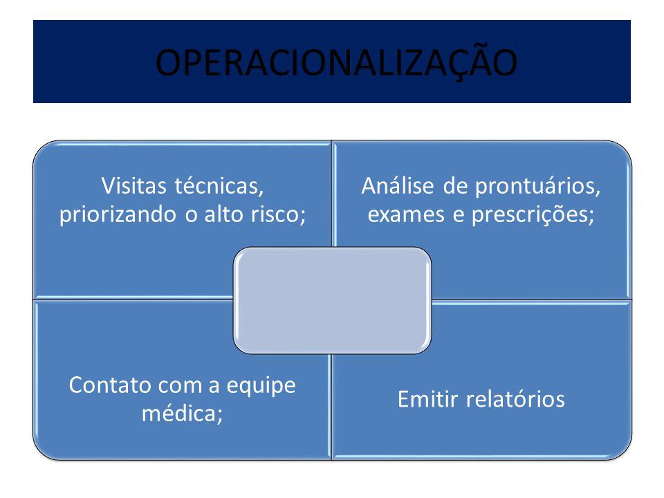OPERACIONALIZAÇÃO Visitas técnicas, priorizando o alto risco; Análise de prontuários, exames e prescrições; Contato com a equipe médica; Emitir relatórios