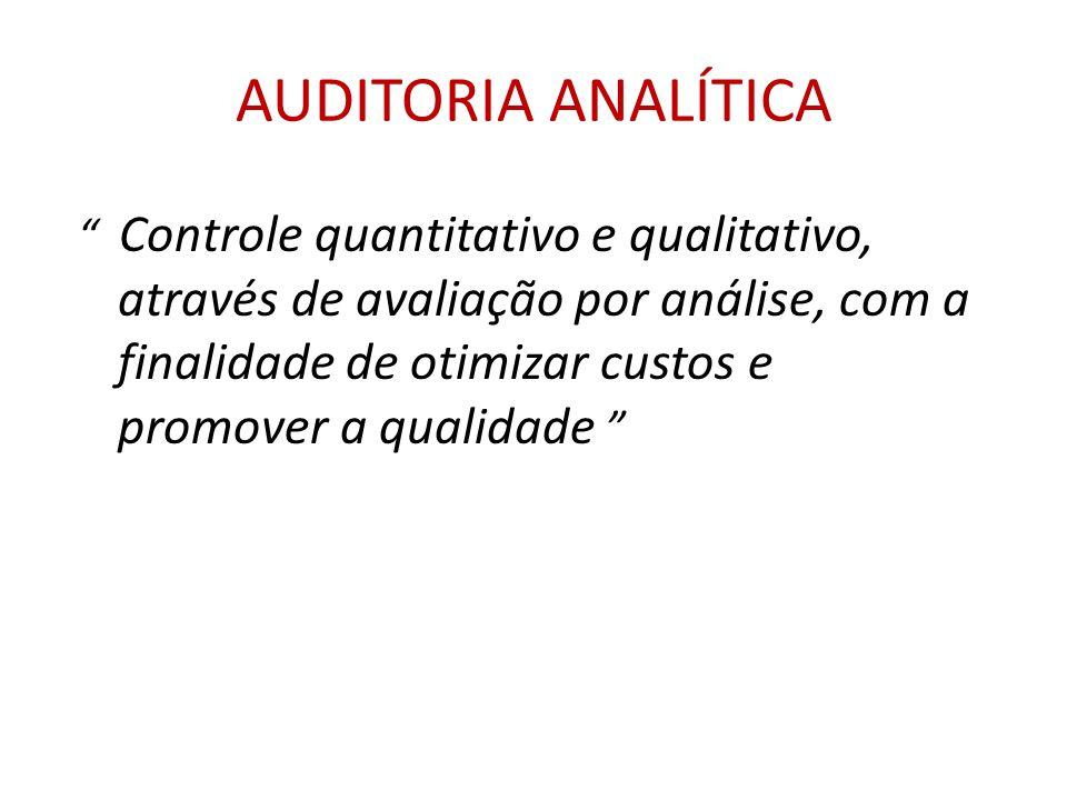 AUDITORIA ANALÍTICA Controle quantitativo e qualitativo, através de avaliação por análise, com a finalidade de otimizar custos e promover a qualidade