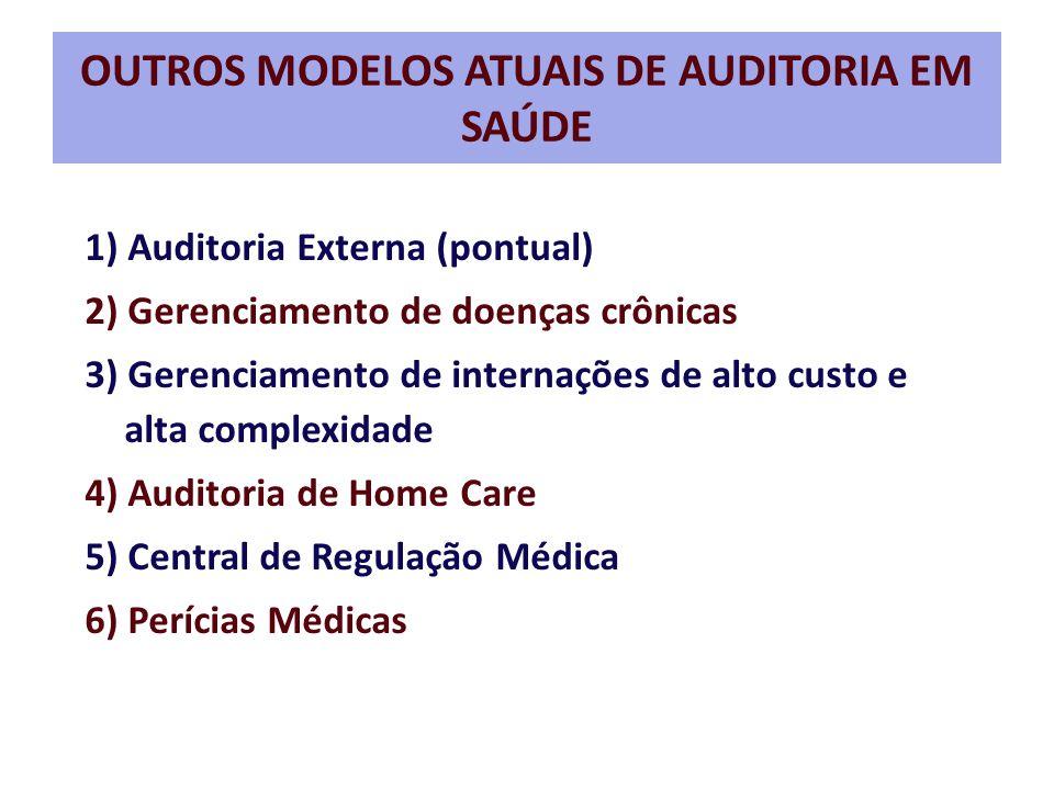 OUTROS MODELOS ATUAIS DE AUDITORIA EM SAÚDE 1) Auditoria Externa (pontual) 2) Gerenciamento de doenças crônicas 3) Gerenciamento de internações de alto custo e alta complexidade 4) Auditoria de Home Care 5) Central de Regulação Médica 6) Perícias Médicas