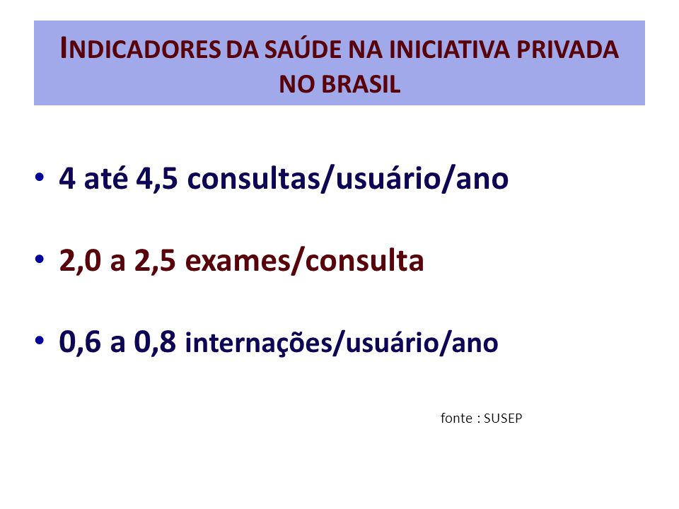 I NDICADORES DA SAÚDE NA INICIATIVA PRIVADA NO BRASIL 4 até 4,5 consultas/usuário/ano 2,0 a 2,5 exames/consulta 0,6 a 0,8 internações/usuário/ano fonte : SUSEP