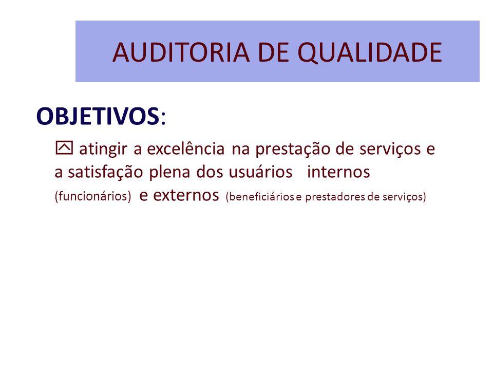 AUDITORIA DE QUALIDADE OBJETIVOS:  atingir a excelência na prestação de serviços e a satisfação plena dos usuários internos (funcionários) e externos (beneficiários e prestadores de serviços)