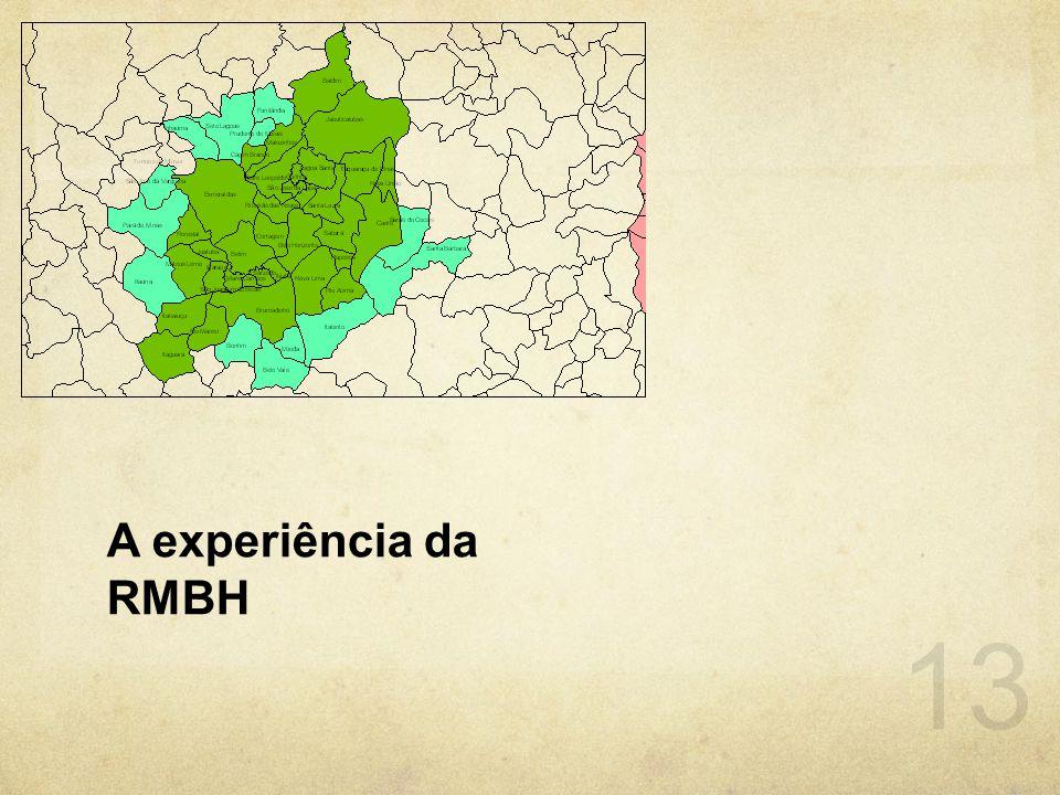 A experiência da RMBH