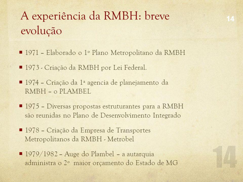 A experiência da RMBH: breve evolução  1971 – Elaborado o 1º Plano Metropolitano da RMBH  1973 - Criação da RMBH por Lei Federal.  1974 – Criação d