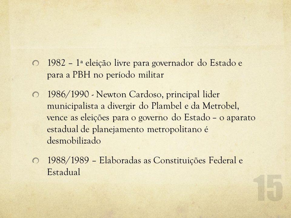 1982 – 1ª eleição livre para governador do Estado e para a PBH no período militar 1986/1990 - Newton Cardoso, principal lider municipalista a divergir