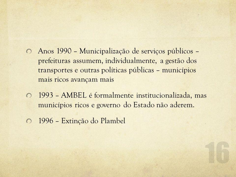 Anos 1990 – Municipalização de serviços públicos – prefeituras assumem, individualmente, a gestão dos transportes e outras políticas públicas – municí