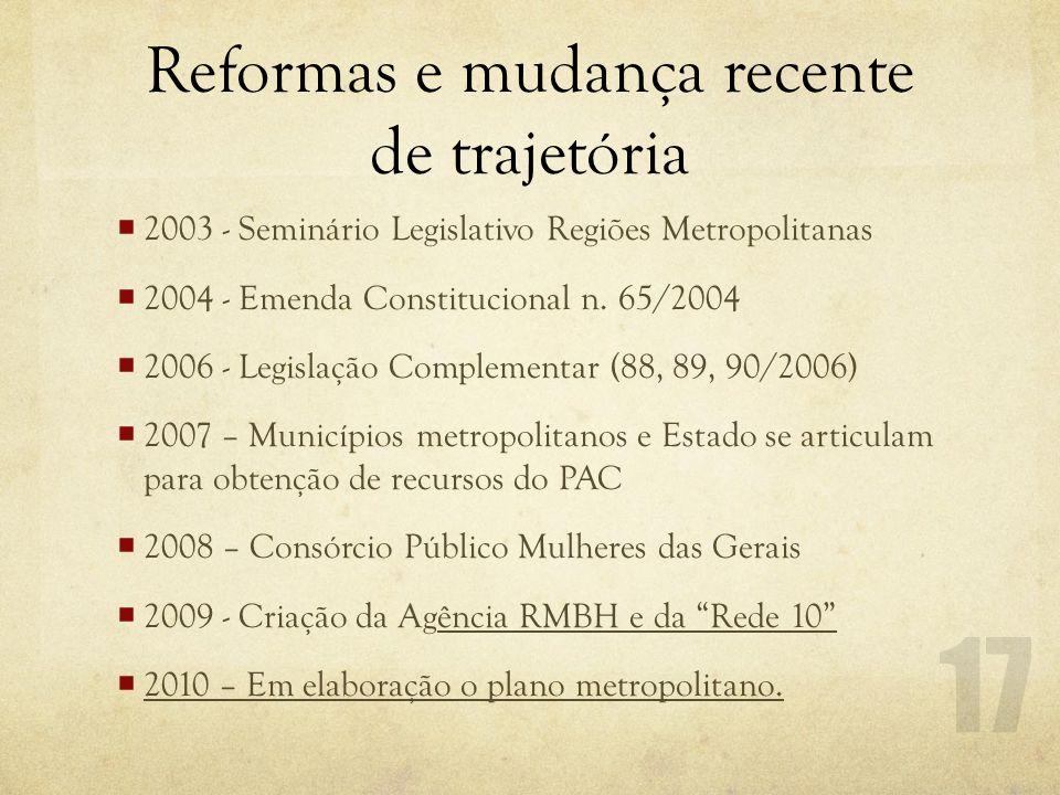 Reformas e mudança recente de trajetória  2003 - Seminário Legislativo Regiões Metropolitanas  2004 - Emenda Constitucional n. 65/2004  2006 - Legi
