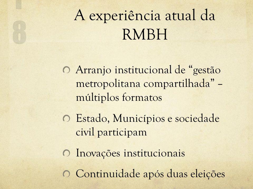"""A experiência atual da RMBH Arranjo institucional de """"gestão metropolitana compartilhada"""" – múltiplos formatos Estado, Municípios e sociedade civil pa"""