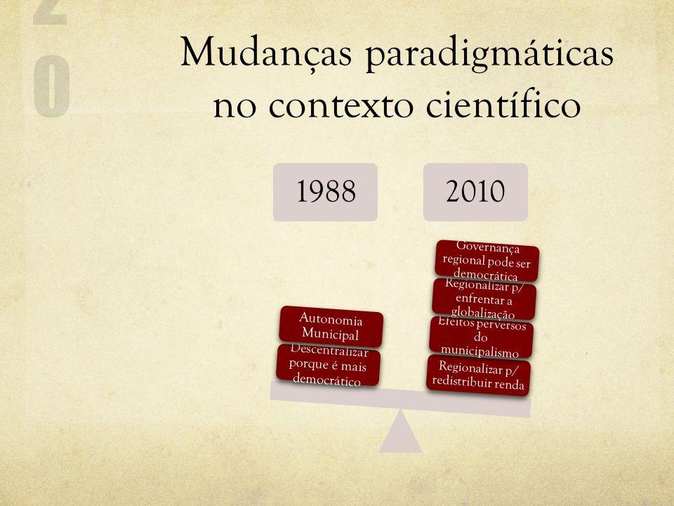 Mudanças paradigmáticas no contexto científico 19882010 Regionalizar p/ redistribuir renda Efeitos perversos do municipalismo Regionalizar p/ enfrenta