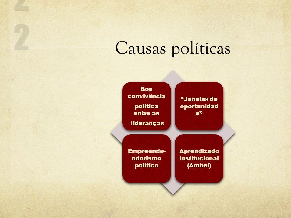"""Causas políticas Boa convivência política entre as lideranças """"Janelas de oportunidad e"""" Empreende- ndorismo político Aprendizado institucional (Ambel"""