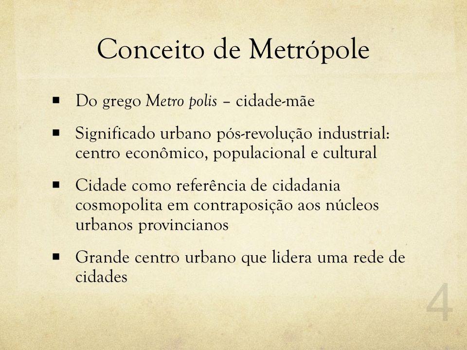 Conceito de Metrópole  Do grego Metro polis – cidade-mãe  Significado urbano pós-revolução industrial: centro econômico, populacional e cultural  C