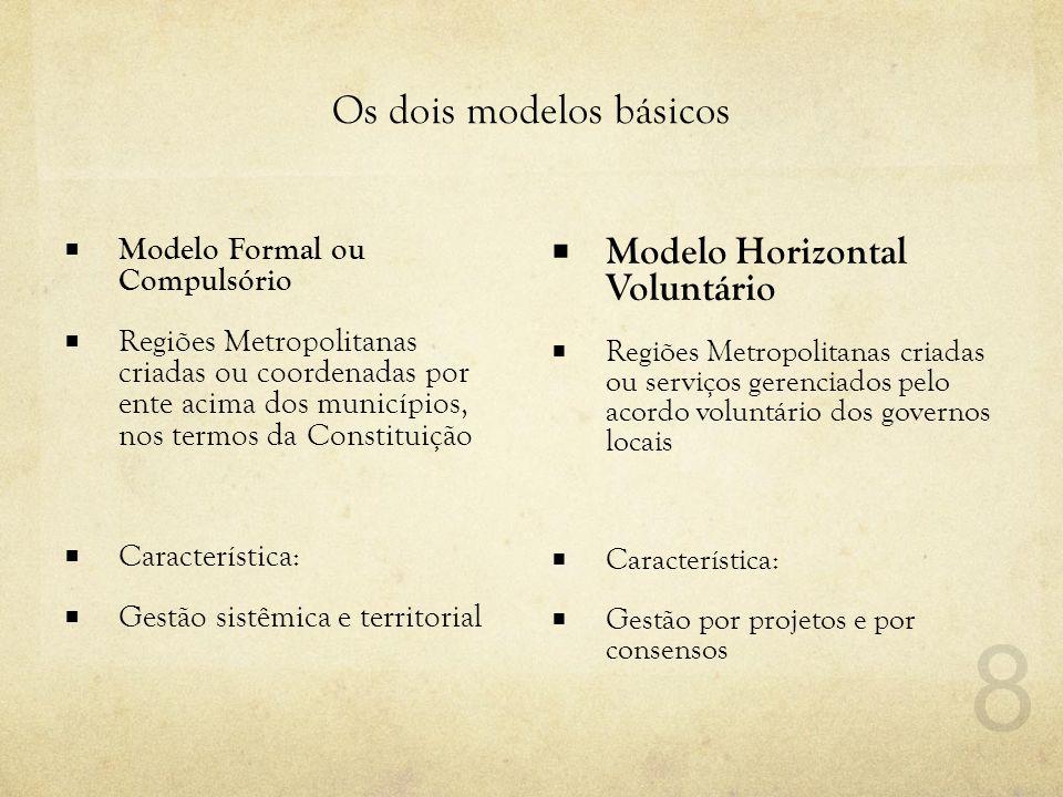 Os dois modelos básicos  Modelo Formal ou Compulsório  Regiões Metropolitanas criadas ou coordenadas por ente acima dos municípios, nos termos da Co
