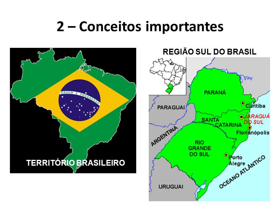 2 – Conceitos importantes TERRITÓRIO BRASILEIRO REGIÃO SUL DO BRASIL