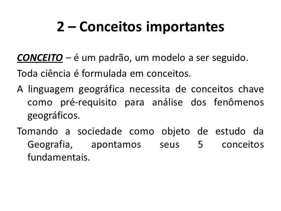 2 – Conceitos importantes CONCEITO – é um padrão, um modelo a ser seguido. Toda ciência é formulada em conceitos. A linguagem geográfica necessita de