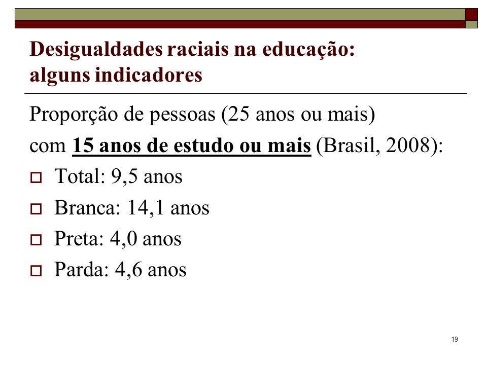 19 Desigualdades raciais na educação: alguns indicadores Proporção de pessoas (25 anos ou mais) com 15 anos de estudo ou mais (Brasil, 2008):  Total: