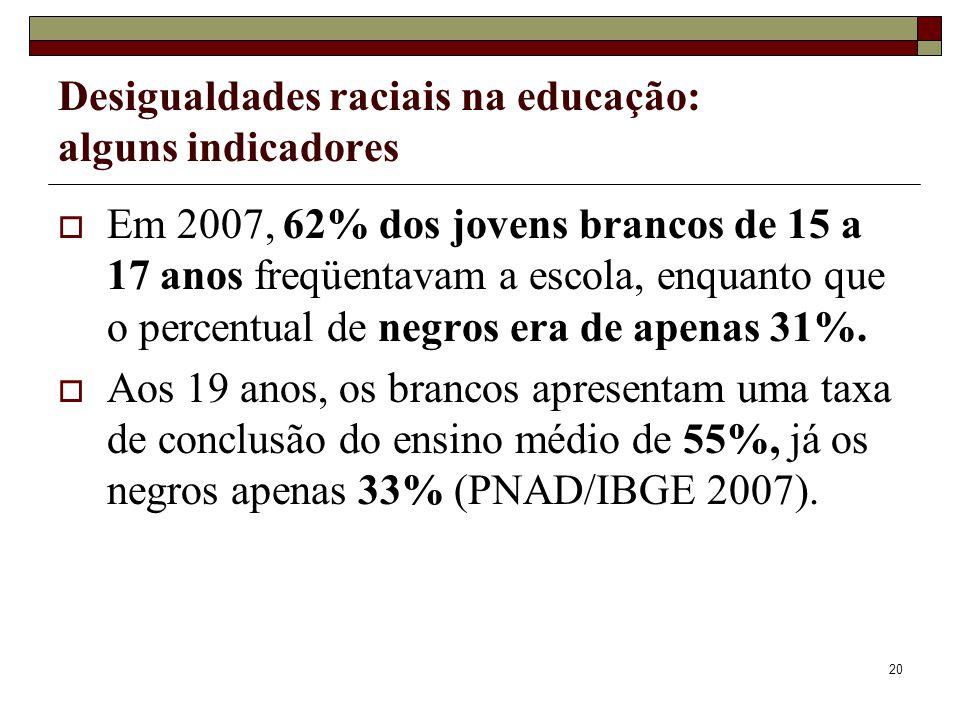 20 Desigualdades raciais na educação: alguns indicadores  Em 2007, 62% dos jovens brancos de 15 a 17 anos freqüentavam a escola, enquanto que o perce