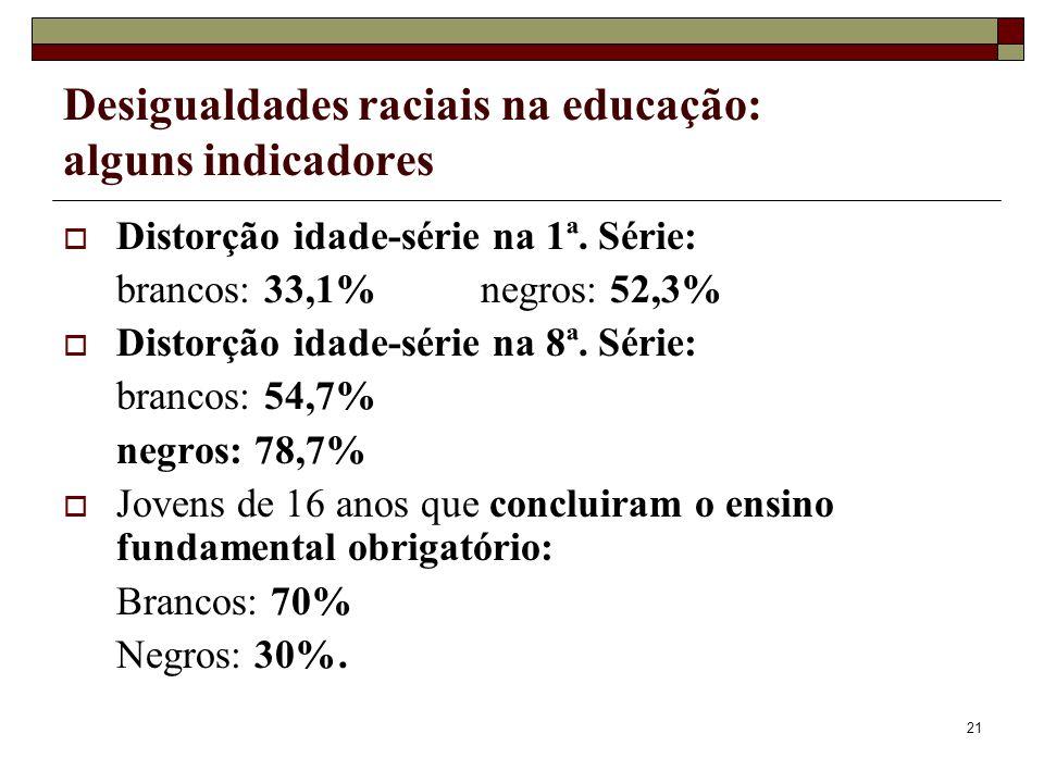 21 Desigualdades raciais na educação: alguns indicadores  Distorção idade-série na 1ª. Série: brancos: 33,1% negros: 52,3%  Distorção idade-série na