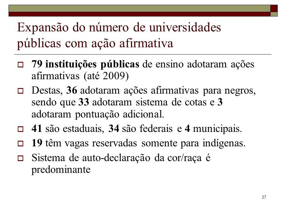 27 Expansão do número de universidades públicas com ação afirmativa  79 instituições públicas de ensino adotaram ações afirmativas (até 2009)  Desta