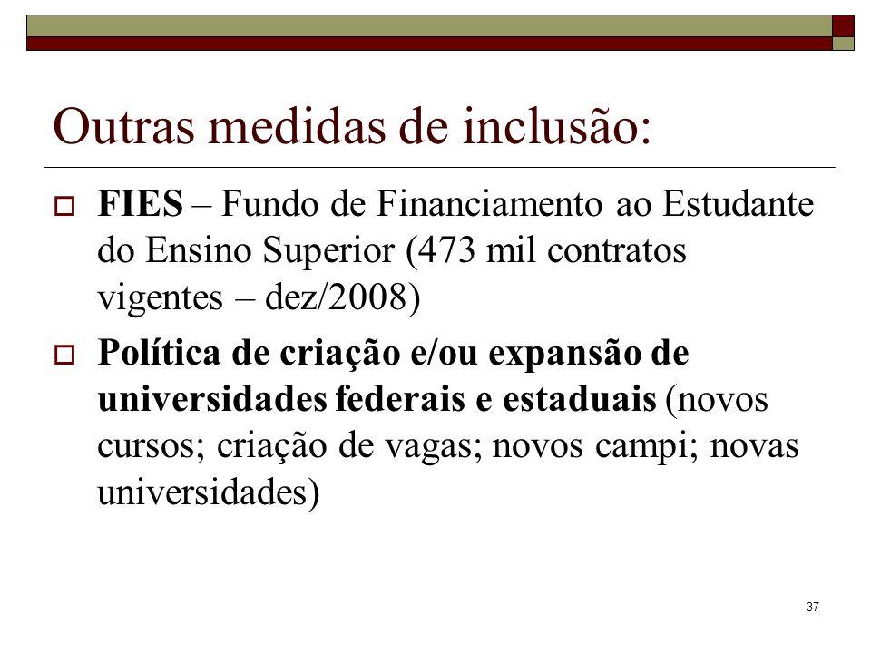 37 Outras medidas de inclusão:  FIES – Fundo de Financiamento ao Estudante do Ensino Superior (473 mil contratos vigentes – dez/2008)  Política de c