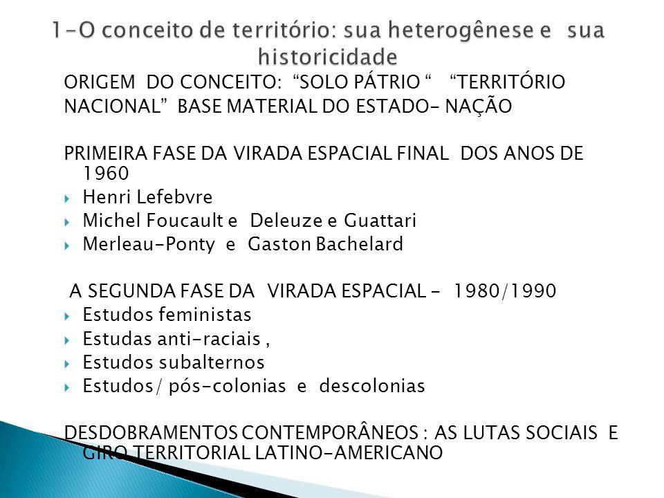 ORIGEM DO CONCEITO: SOLO PÁTRIO TERRITÓRIO NACIONAL BASE MATERIAL DO ESTADO- NAÇÃO PRIMEIRA FASE DA VIRADA ESPACIAL FINAL DOS ANOS DE 1960  Henri Lefebvre  Michel Foucault e Deleuze e Guattari  Merleau-Ponty e Gaston Bachelard A SEGUNDA FASE DA VIRADA ESPACIAL - 1980/1990  Estudos feministas  Estudas anti-raciais,  Estudos subalternos  Estudos/ pós-colonias e descolonias DESDOBRAMENTOS CONTEMPORÂNEOS : AS LUTAS SOCIAIS E GIRO TERRITORIAL LATINO-AMERICANO